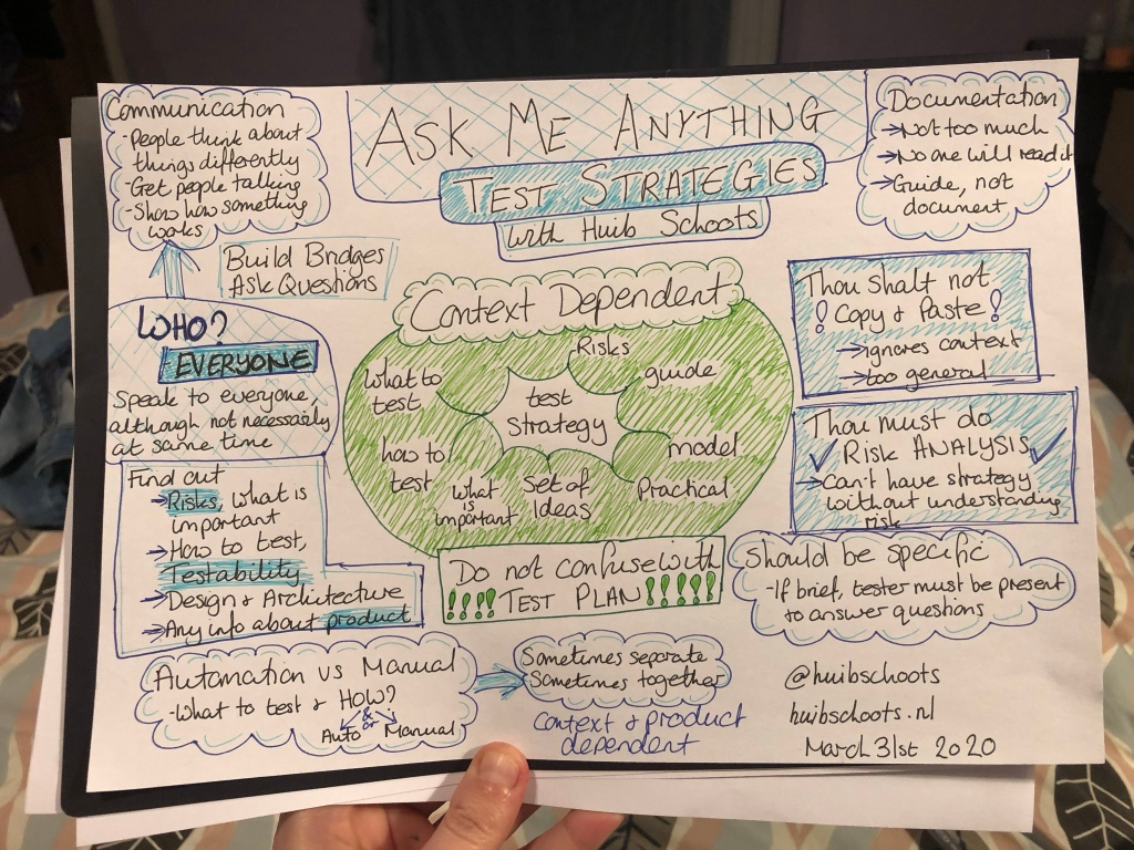 Sketch notes created after the Ask Me Anything Test Strategies webinar.